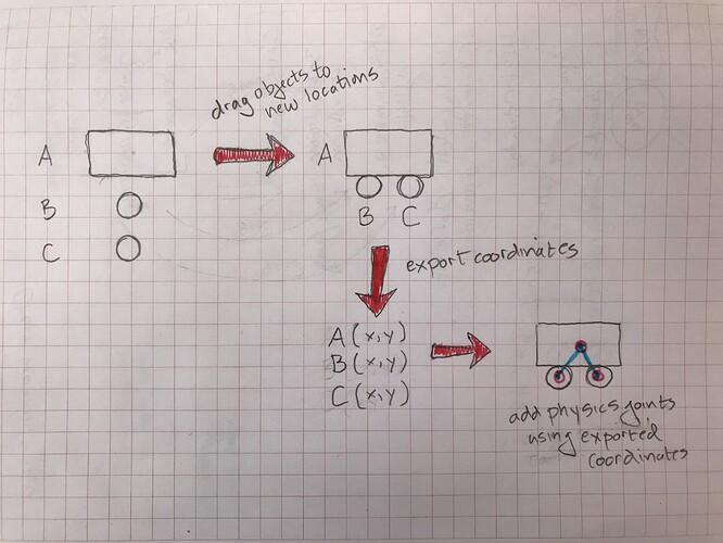 draw_physics